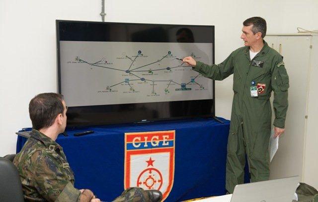 Brazil Organizes First Ibero-American Cyber Defense Exercise