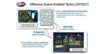 OFFSET Envisions Swarm Capabilities for Small Urban Ground Units