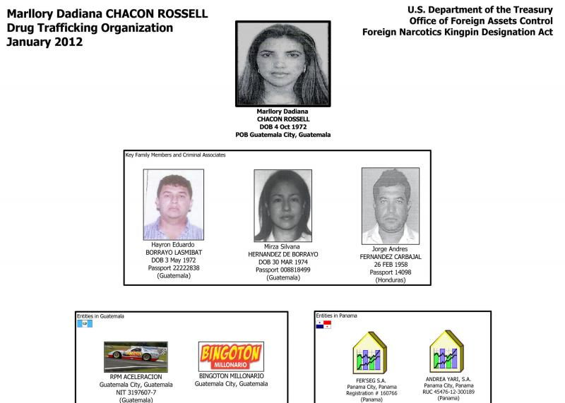 US Sanctions Major Guatemalan Drug Trafficker