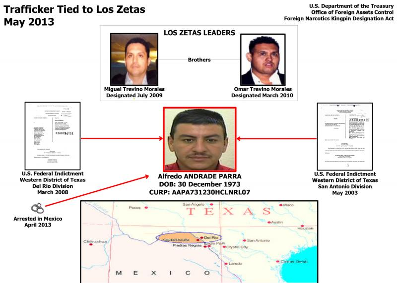 Action Targets Major Narcotics Trafficker who Operated on U.S. Border