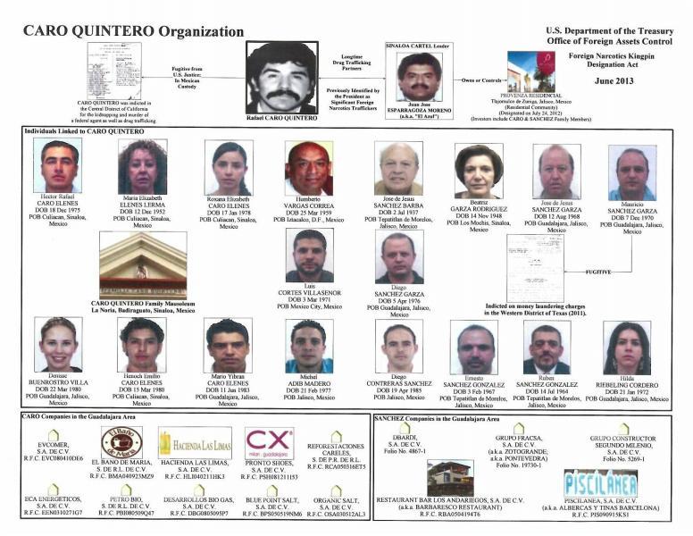 Designation Targets Companies and Individuals in Guadalajara, Mexico