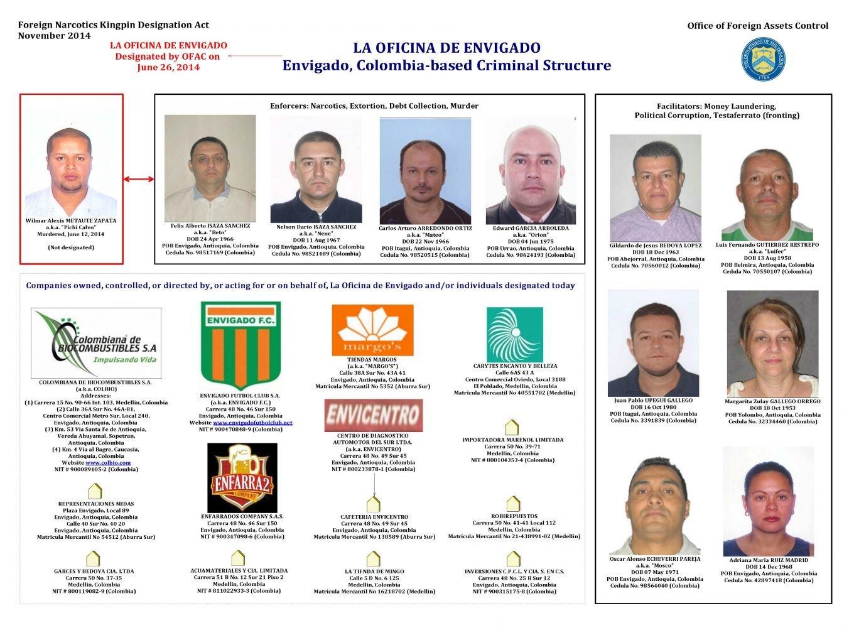 Treasury Designates the Financial Core and Support Network of Colombian Criminal Group La Oficina de Envigado