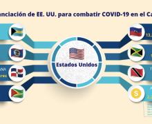 Estados Unidos ayuda a países del Caribe a combatir el COVID-19